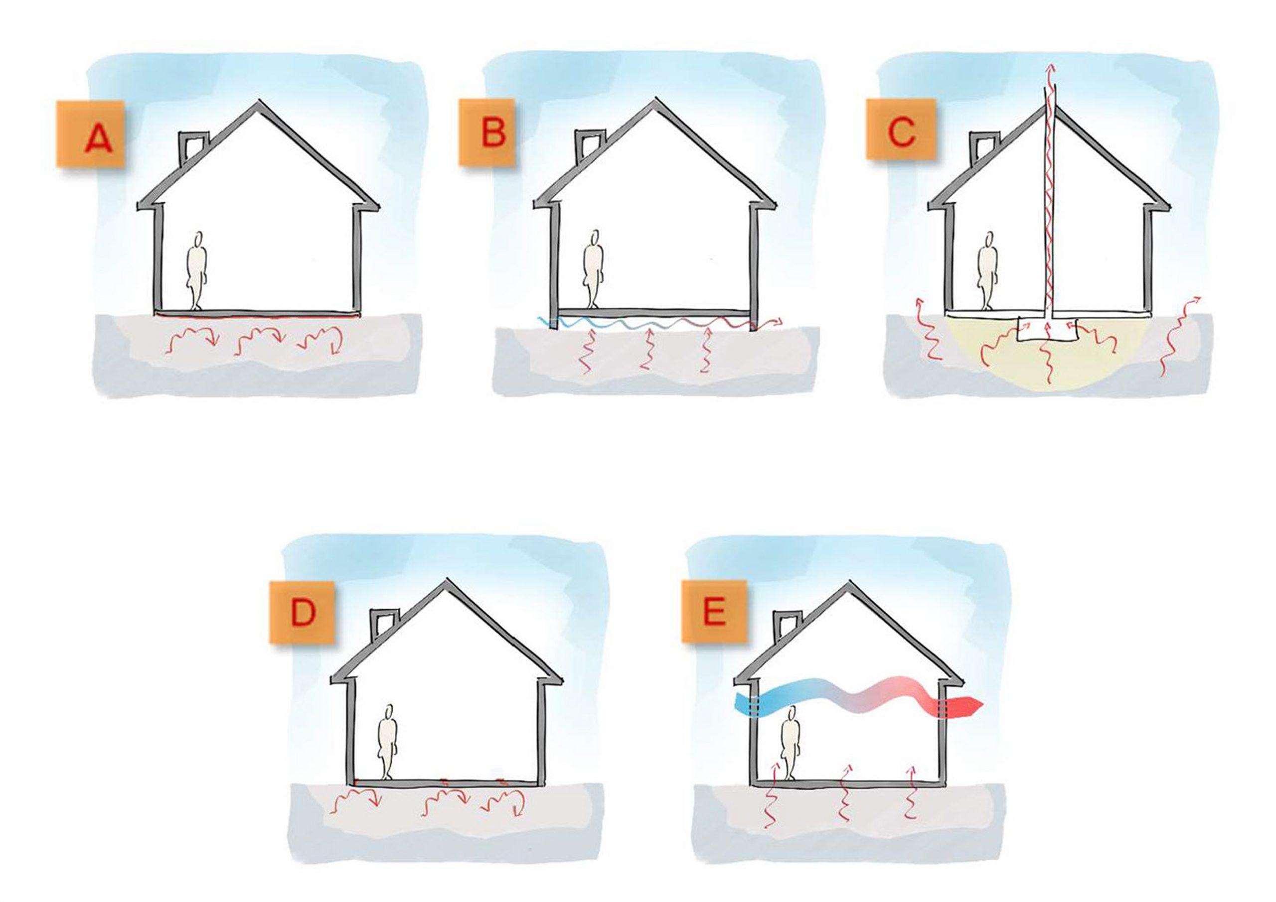 El gas radón en Galicia