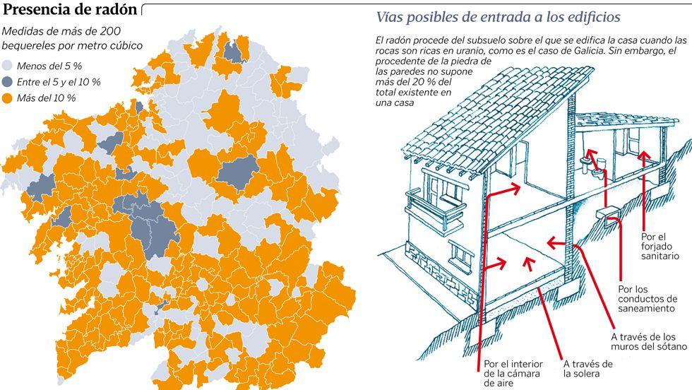 Gas radón Galicia. Taipa arquitectura